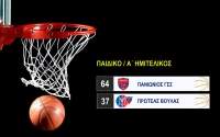 A΄ ΠΑΙΔΩΝ PLAY OFF : ΠΑΝΙΩΝΙΟΣ ΓΣΣ - ΠΡΩΤΕΑΣ ΒΟΥΛΑΣ 64-37 (1-0).